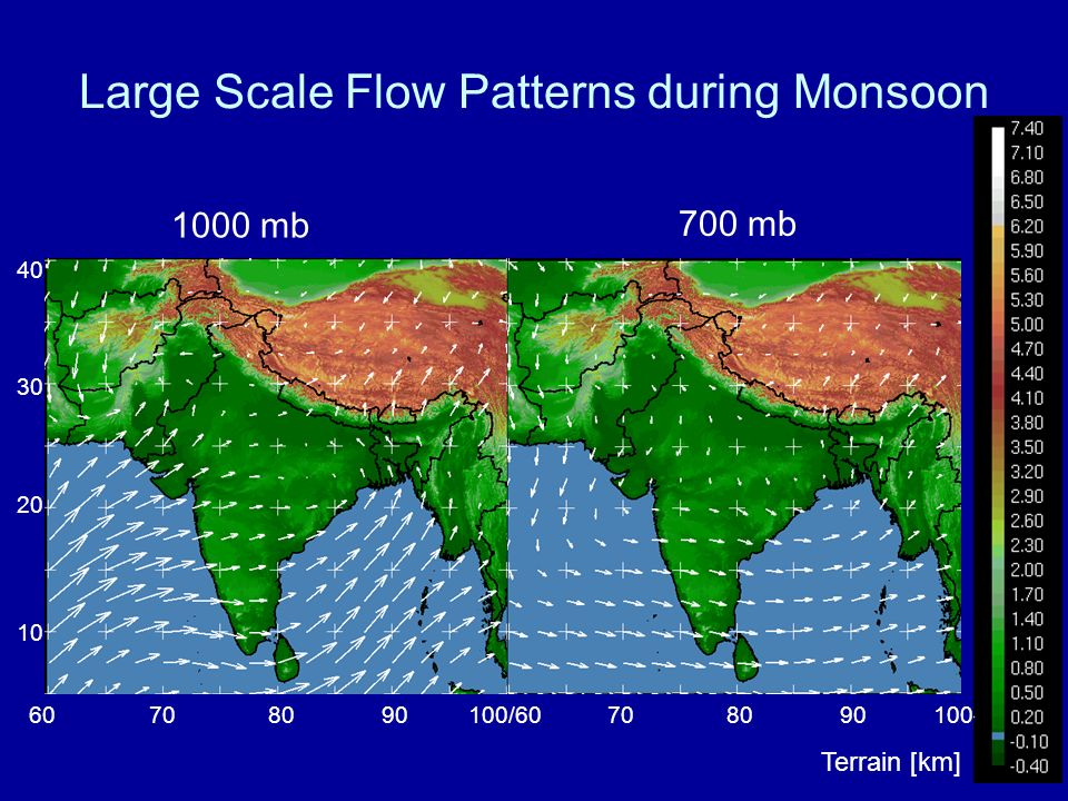 Large Scale Flow Patterns during Monsoon 1000 mb 700 mb Terrain [km] 40 30 20 10 60 70 80 90 100/60 70 80 90 100