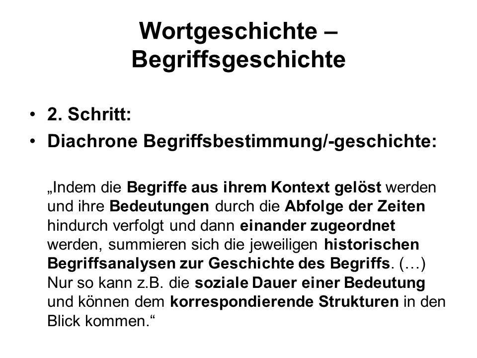 Wortgeschichte – Begriffsgeschichte 2.