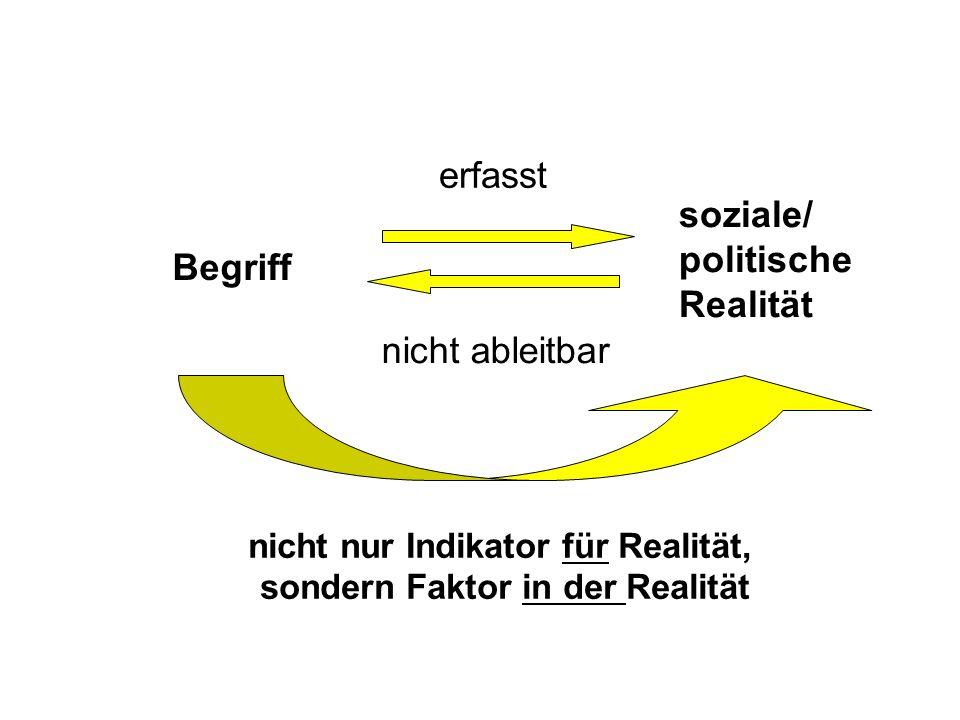erfasst nicht nur Indikator für Realität, sondern Faktor in der Realität Begriff soziale/ politische Realität nicht ableitbar