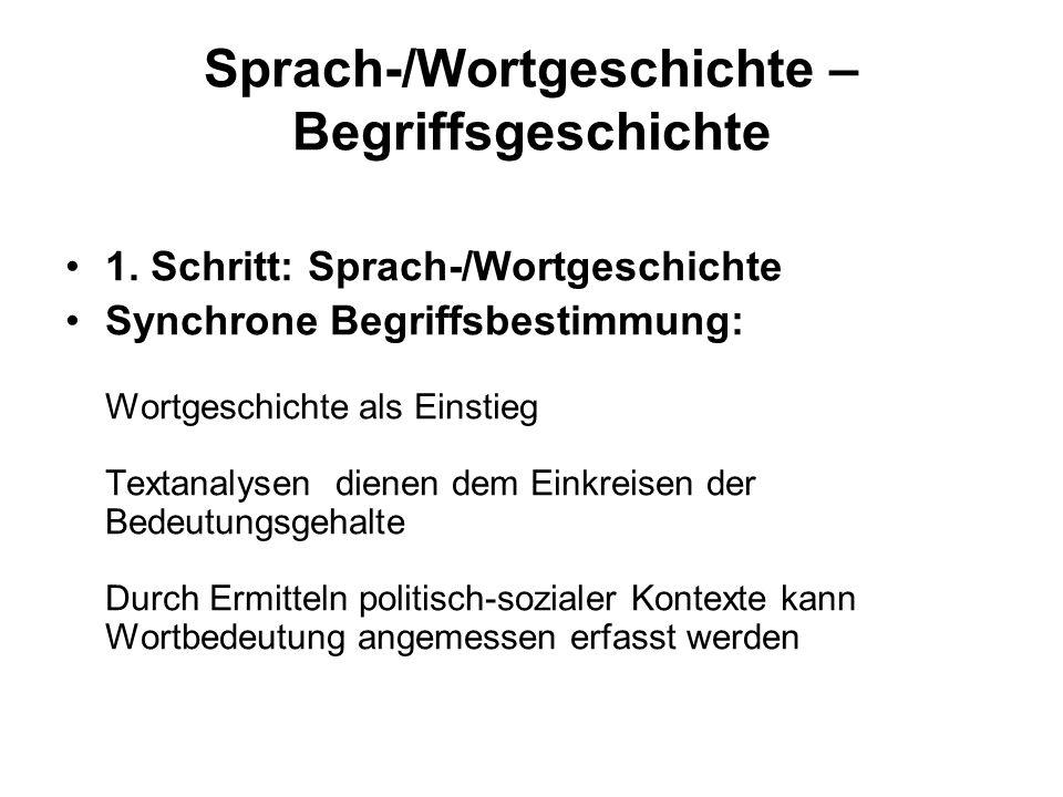 Sprach-/Wortgeschichte – Begriffsgeschichte 1.