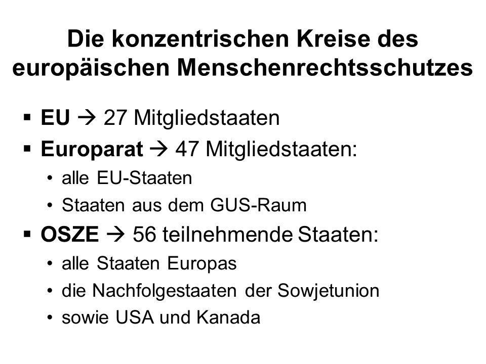Die konzentrischen Kreise des europäischen Menschenrechtsschutzes EU 27 Mitgliedstaaten Europarat 47 Mitgliedstaaten: alle EU-Staaten Staaten aus dem