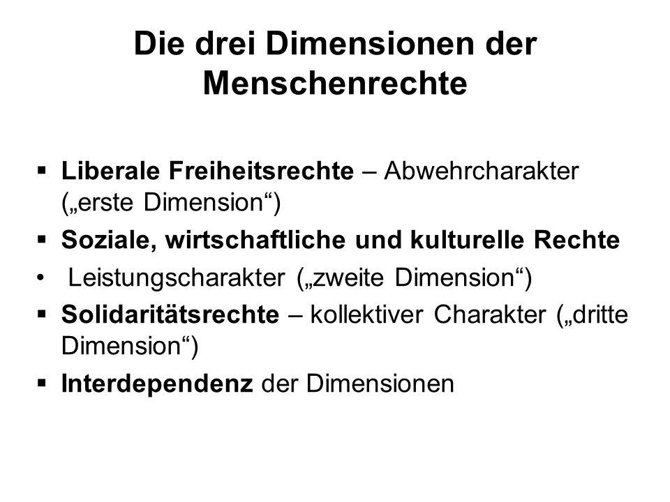 Die drei Dimensionen der Menschenrechte Liberale Freiheitsrechte – Abwehrcharakter (erste Dimension) Soziale, wirtschaftliche und kulturelle Rechte Le
