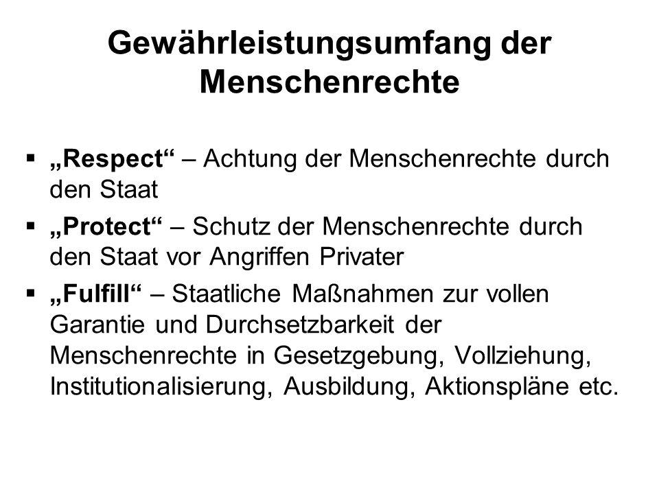 Gewährleistungsumfang der Menschenrechte Respect – Achtung der Menschenrechte durch den Staat Protect – Schutz der Menschenrechte durch den Staat vor