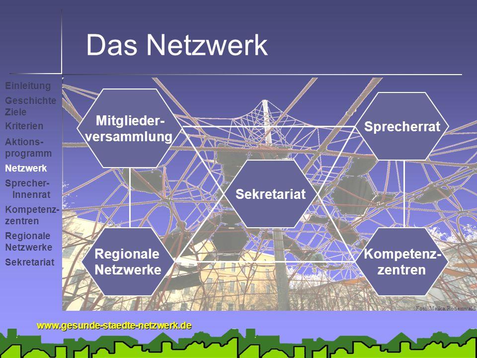 www.gesunde-staedte-netzwerk.de Das Netzwerk Regionale Netzwerke Kompetenz- zentren Foto:Maika Rodenwald Einleitung Geschichte Ziele Kriterien Netzwer
