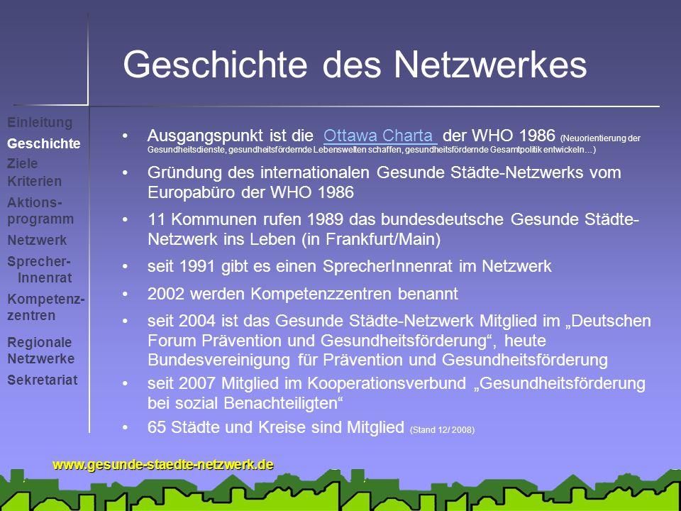 www.gesunde-staedte-netzwerk.de Geschichte des Netzwerkes Ausgangspunkt ist die Ottawa Charta der WHO 1986 (Neuorientierung der Gesundheitsdienste, gesundheitsfördernde Lebenswelten schaffen, gesundheitsfördernde Gesamtpolitik entwickeln…)Ottawa Charta Gründung des internationalen Gesunde Städte-Netzwerks vom Europabüro der WHO 1986 11 Kommunen rufen 1989 das bundesdeutsche Gesunde Städte- Netzwerk ins Leben (in Frankfurt/Main) seit 1991 gibt es einen SprecherInnenrat im Netzwerk 2002 werden Kompetenzzentren benannt seit 2004 ist das Gesunde Städte-Netzwerk Mitglied im Deutschen Forum Prävention und Gesundheitsförderung, heute Bundesvereinigung für Prävention und Gesundheitsförderung seit 2007 Mitglied im Kooperationsverbund Gesundheitsförderung bei sozial Benachteiligten 65 Städte und Kreise sind Mitglied (Stand 12/ 2008) Einleitung Geschichte Ziele Kriterien Netzwerk Sprecher- Innenrat Sekretariat Kompetenz- zentren Regionale Netzwerke Aktions- programm