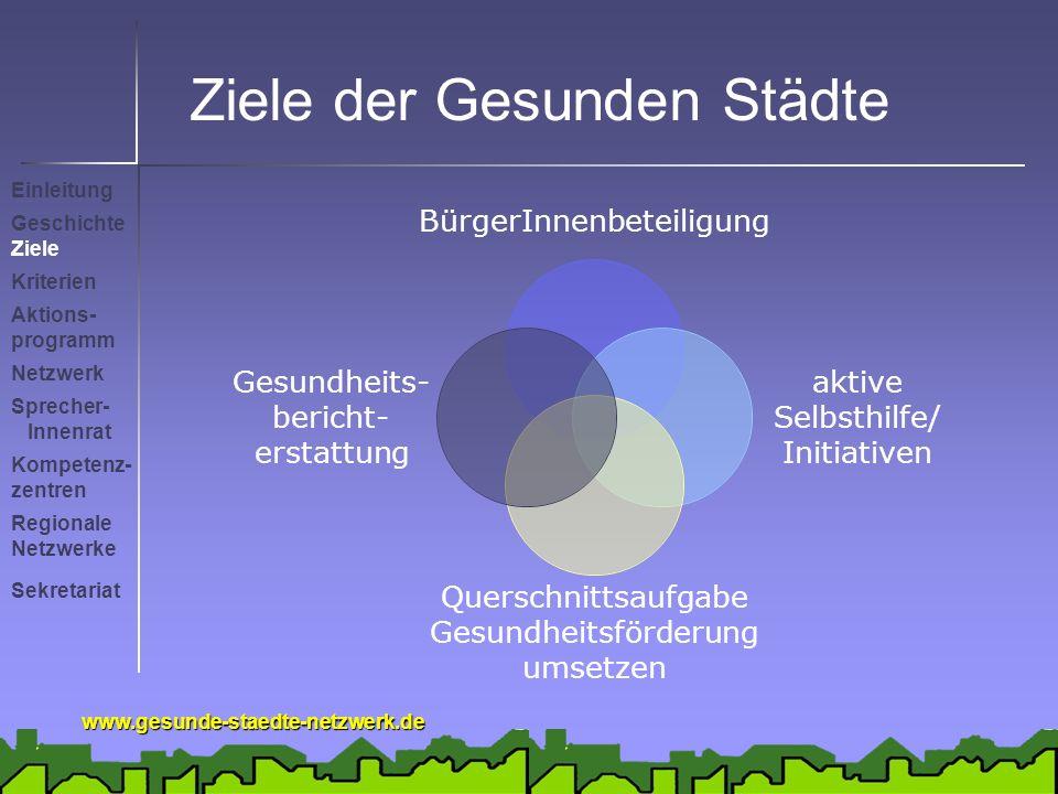 www.gesunde-staedte-netzwerk.de Ziele der Gesunden Städte BürgerInnenbeteiligung aktive Selbsthilfe/ Initiativen Querschnittsaufgabe Gesundheitsförder
