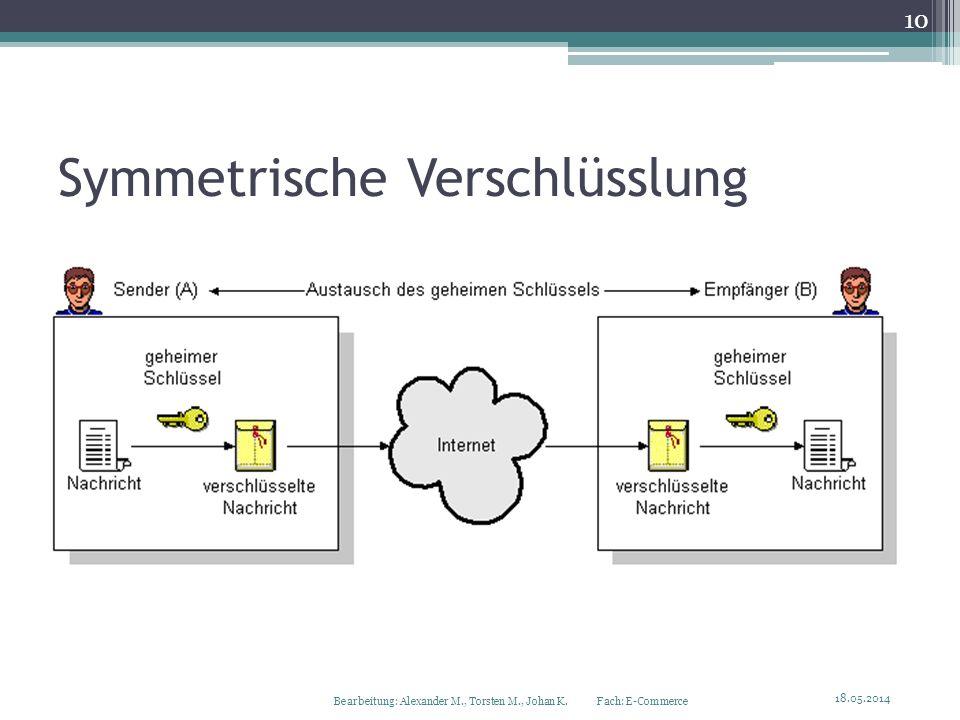 Symmetrische Verschlüsslung 18.05.2014 10 Bearbeitung: Alexander M., Torsten M., Johan K. Fach: E-Commerce