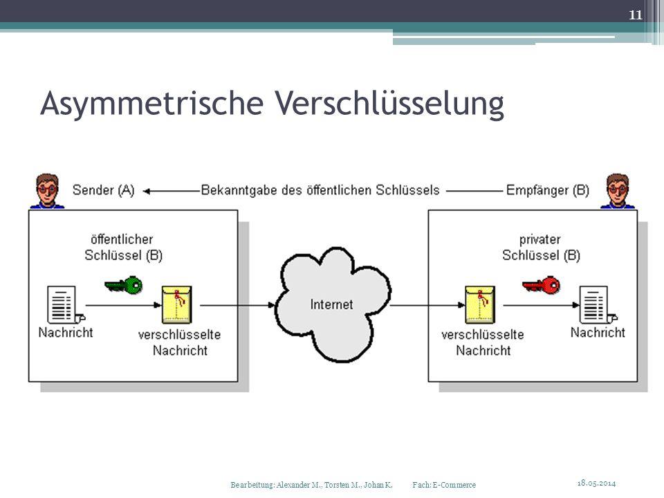 Asymmetrische Verschlüsselung 18.05.2014 11 Bearbeitung: Alexander M., Torsten M., Johan K. Fach: E-Commerce