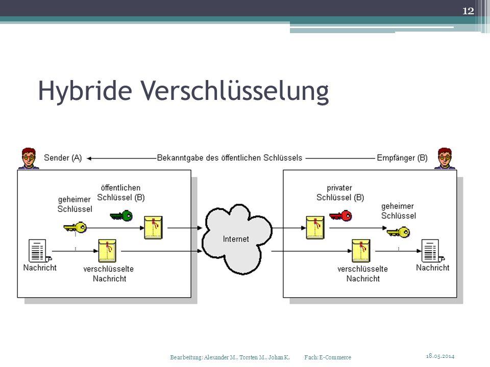 Hybride Verschlüsselung 18.05.2014 12 Bearbeitung: Alexander M., Torsten M., Johan K. Fach: E-Commerce