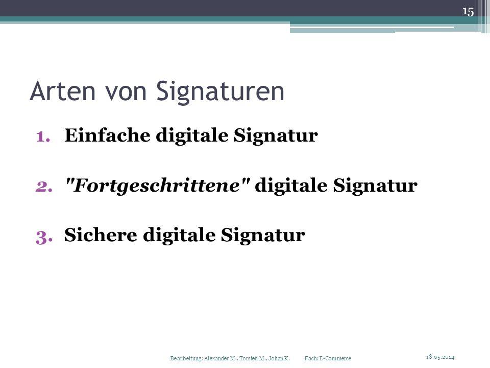 Arten von Signaturen 1.Einfache digitale Signatur 2.