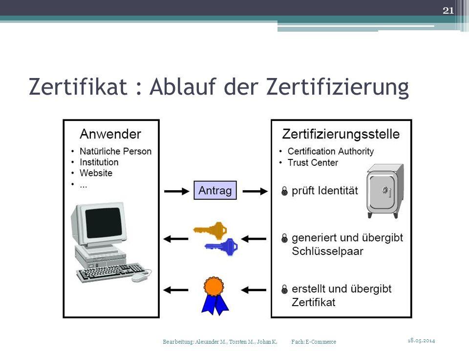 Zertifikat : Ablauf der Zertifizierung 21 Bearbeitung: Alexander M., Torsten M., Johan K. Fach: E-Commerce 18.05.2014
