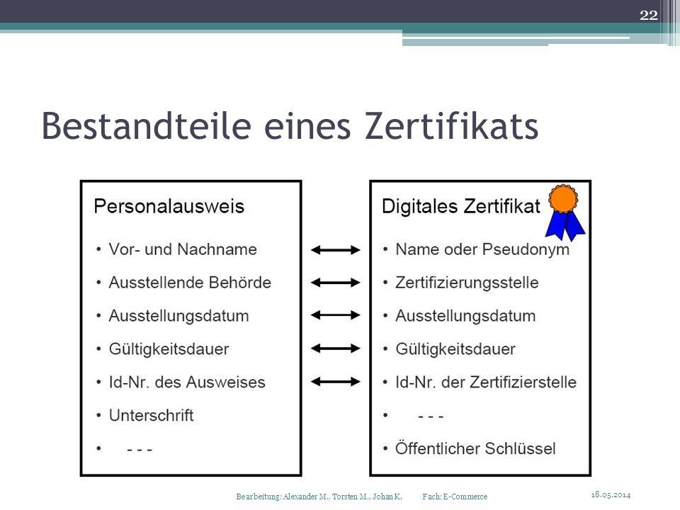 Bestandteile eines Zertifikats 22 Bearbeitung: Alexander M., Torsten M., Johan K. Fach: E-Commerce 18.05.2014