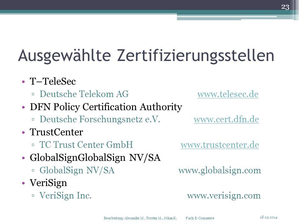 Ausgewählte Zertifizierungsstellen T–TeleSec Deutsche Telekom AG www.telesec.dewww.telesec.de DFN Policy Certification Authority Deutsche Forschungsne