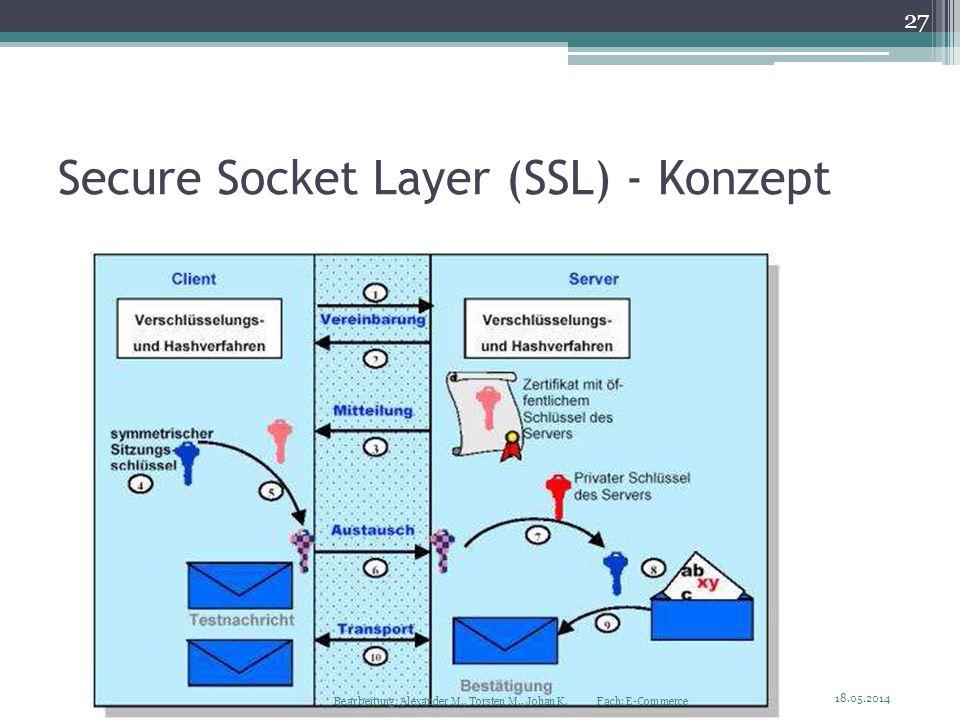 Secure Socket Layer (SSL) - Konzept 18.05.2014 27 Bearbeitung: Alexander M., Torsten M., Johan K. Fach: E-Commerce