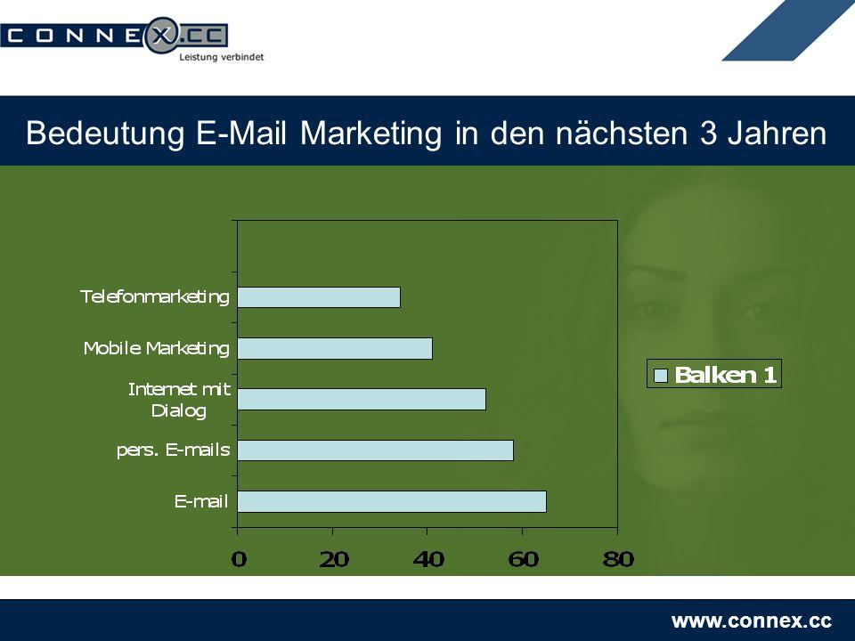 www.connex.cc Bedeutung E-Mail Marketing in den nächsten 3 Jahren