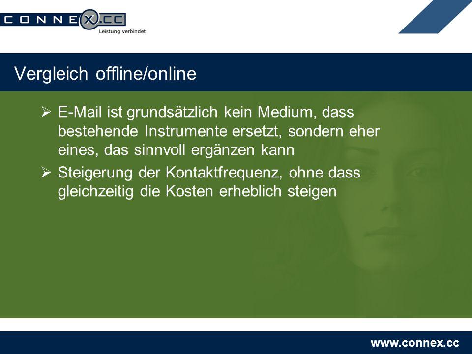 www.connex.cc Vergleich offline/online E-Mail ist grundsätzlich kein Medium, dass bestehende Instrumente ersetzt, sondern eher eines, das sinnvoll ergänzen kann Steigerung der Kontaktfrequenz, ohne dass gleichzeitig die Kosten erheblich steigen