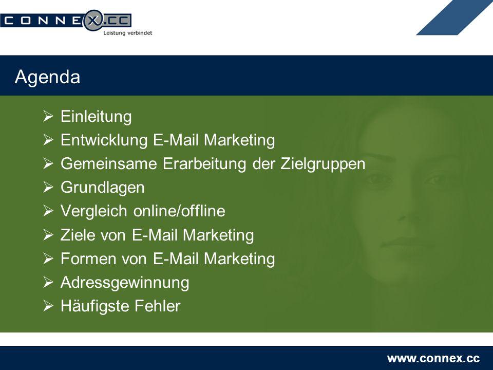 www.connex.cc Agenda Einleitung Entwicklung E-Mail Marketing Gemeinsame Erarbeitung der Zielgruppen Grundlagen Vergleich online/offline Ziele von E-Mail Marketing Formen von E-Mail Marketing Adressgewinnung Häufigste Fehler