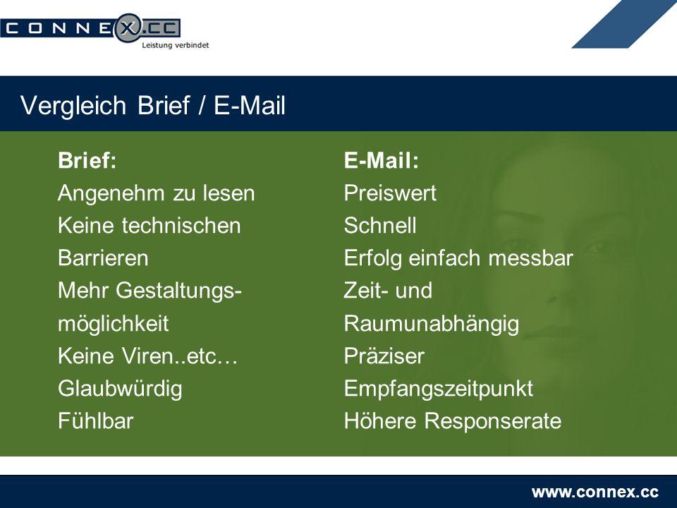 www.connex.cc Vergleich Brief / E-Mail Brief: Angenehm zu lesen Keine technischen Barrieren Mehr Gestaltungs- möglichkeit Keine Viren..etc… Glaubwürdi
