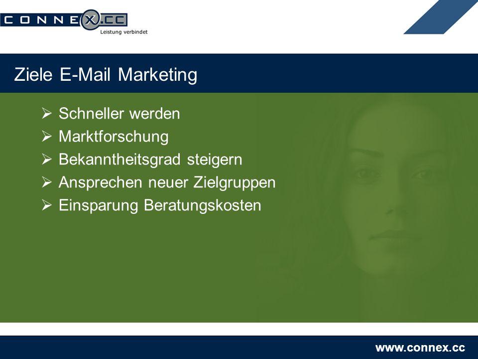 www.connex.cc Ziele E-Mail Marketing Schneller werden Marktforschung Bekanntheitsgrad steigern Ansprechen neuer Zielgruppen Einsparung Beratungskosten