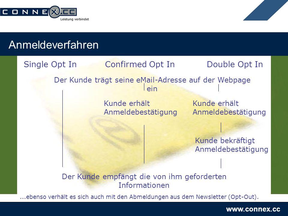 www.connex.cc Anmeldeverfahren Single Opt InConfirmed Opt InDouble Opt In Der Kunde trägt seine eMail-Adresse auf der Webpage ein Kunde erhält Anmeldebestätigung Kunde bekräftigt Anmeldebestätigung Der Kunde empfängt die von ihm geforderten Informationen...ebenso verhält es sich auch mit den Abmeldungen aus dem Newsletter (Opt-Out).