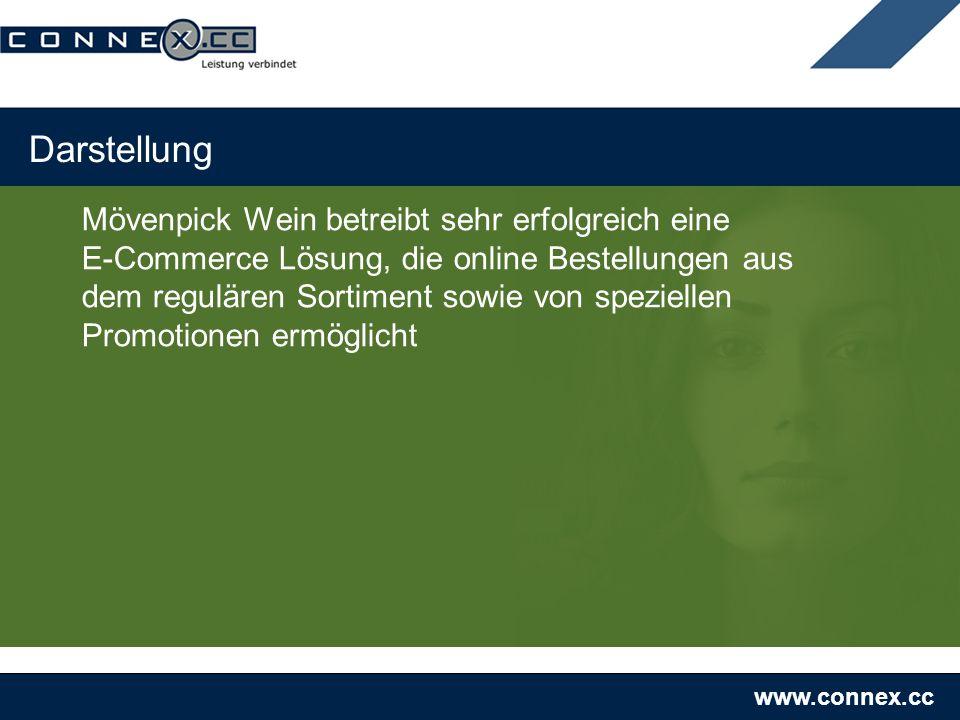 www.connex.cc Darstellung Mövenpick Wein betreibt sehr erfolgreich eine E-Commerce Lösung, die online Bestellungen aus dem regulären Sortiment sowie von speziellen Promotionen ermöglicht