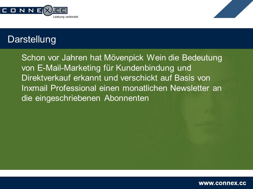 www.connex.cc Darstellung Schon vor Jahren hat Mövenpick Wein die Bedeutung von E-Mail-Marketing für Kundenbindung und Direktverkauf erkannt und verschickt auf Basis von Inxmail Professional einen monatlichen Newsletter an die eingeschriebenen Abonnenten