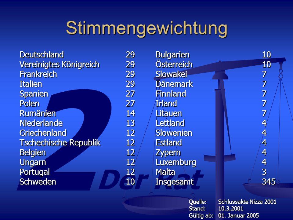 3 Das europäische Parlament Eine Instanz zwischen zunehmender Macht und sinkender Wahlbeteiligung