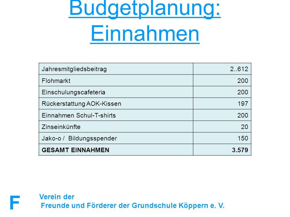 FuFFuF Verein der Freunde und Förderer der Grundschule Köppern e. V. Budgetplanung: Einnahmen Jahresmitgliedsbeitrag2..612 Flohmarkt200 Einschulungsca