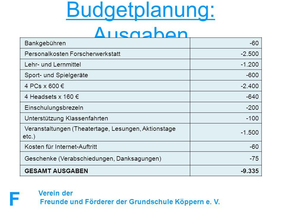 FuFFuF Verein der Freunde und Förderer der Grundschule Köppern e. V. Budgetplanung: Ausgaben Bankgebühren-60 Personalkosten Forscherwerkstatt-2.500 Le