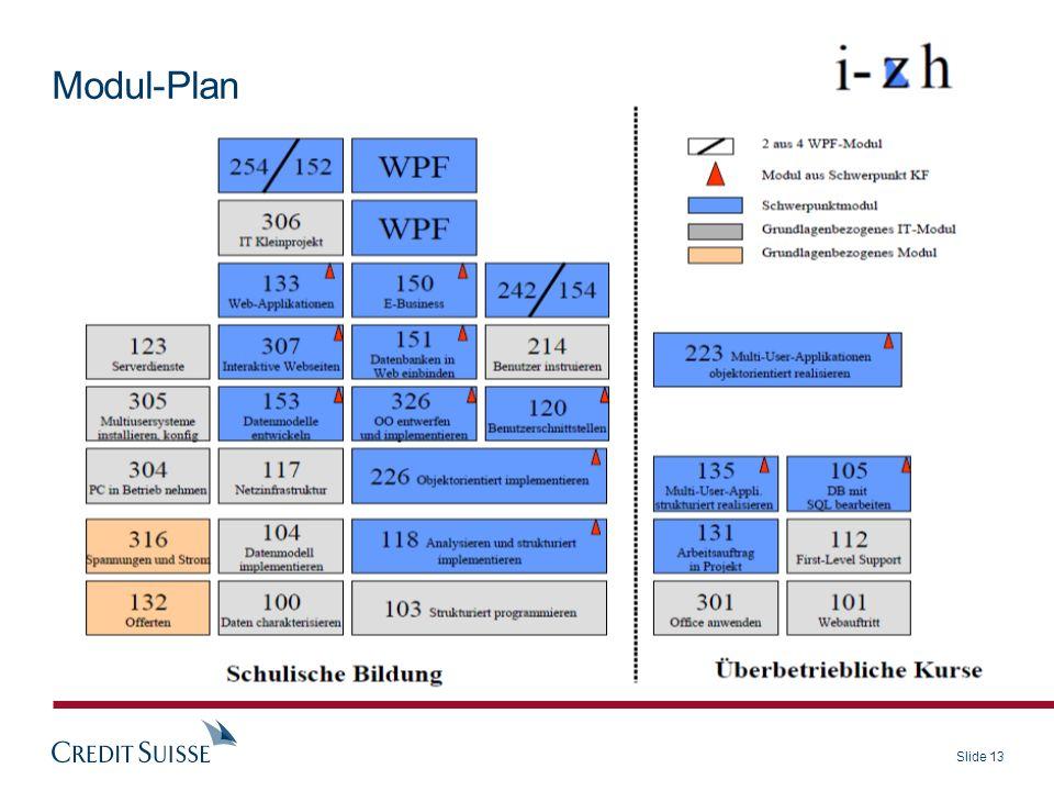 Slide 13 Modul-Plan