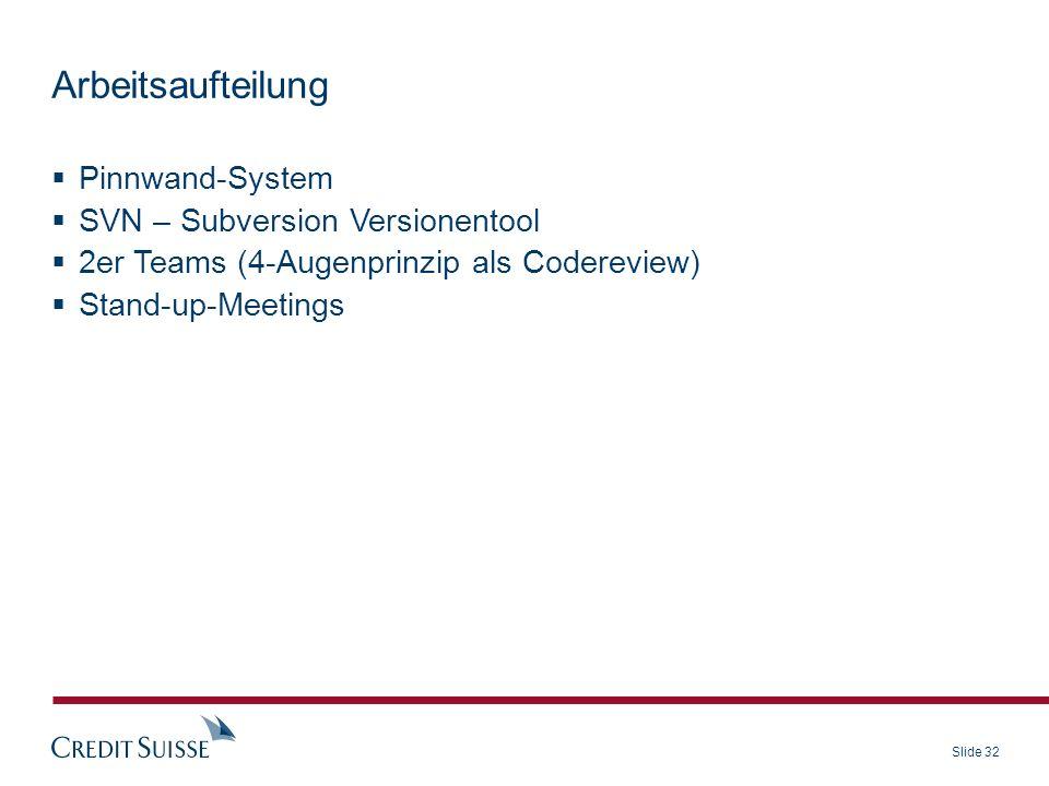 Slide 32 Pinnwand-System SVN – Subversion Versionentool 2er Teams (4-Augenprinzip als Codereview) Stand-up-Meetings Arbeitsaufteilung