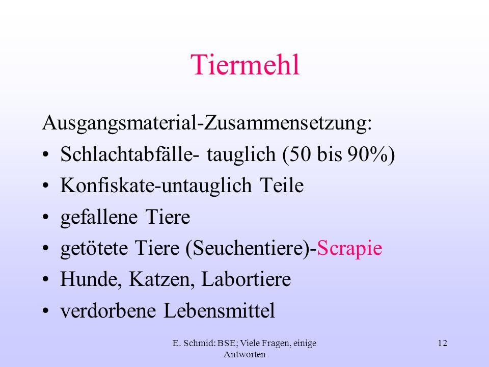 E. Schmid: BSE; Viele Fragen, einige Antworten 12 Tiermehl Ausgangsmaterial-Zusammensetzung: Schlachtabfälle- tauglich (50 bis 90%) Konfiskate-untaugl