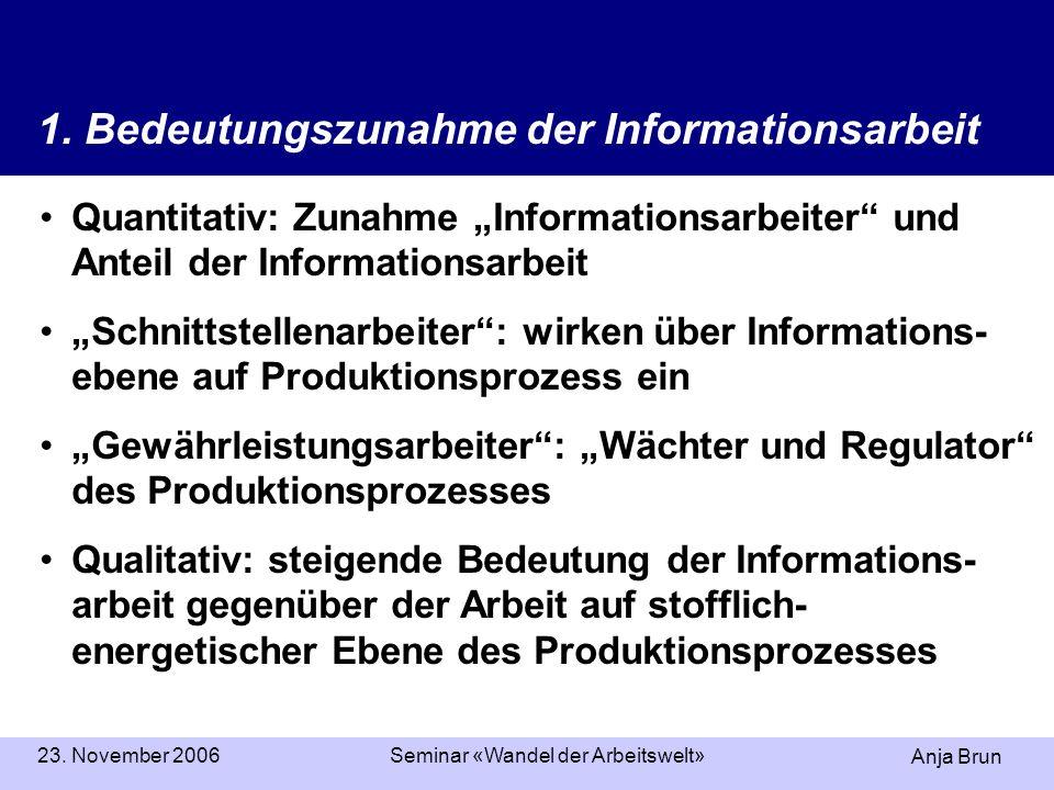 Anja Brun 23. November 2006Seminar «Wandel der Arbeitswelt» Quantitativ: Zunahme Informationsarbeiter und Anteil der Informationsarbeit Schnittstellen