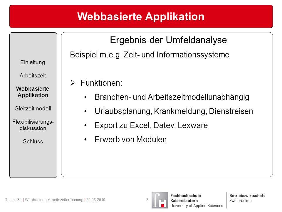 Webbasierte Applikation Einleitung Arbeitszeit Webbasierte Applikation Gleitzeitmodell Flexibilisierungs- diskussion Schluss Ergebnis der Umfeldanalyse Beispiel m.e.g.