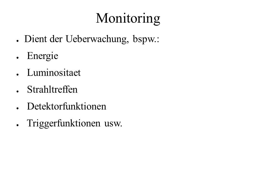 Monitoring Dient der Ueberwachung, bspw.: Energie Luminositaet Strahltreffen Detektorfunktionen Triggerfunktionen usw.