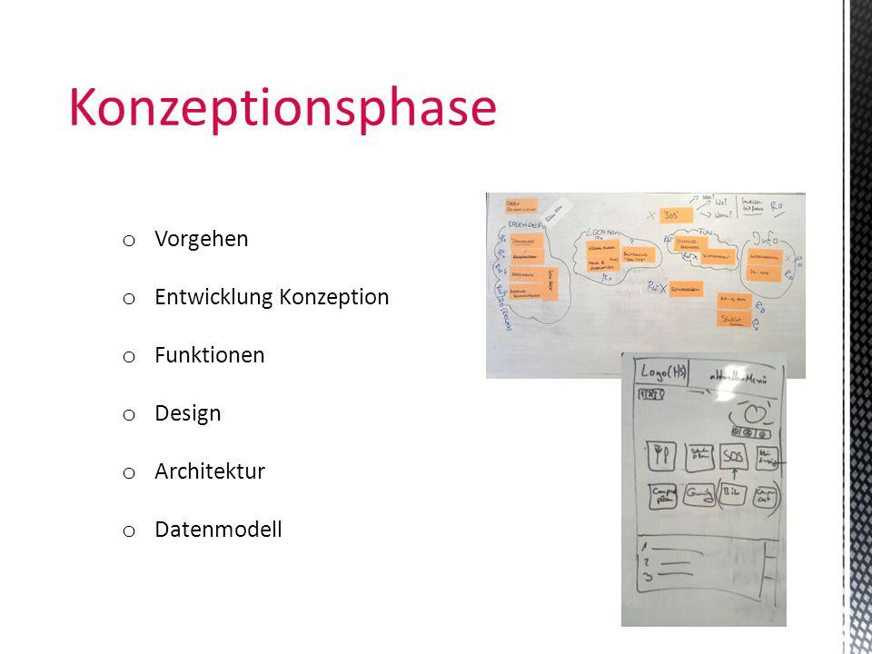 Konzeptionsphase o Vorgehen o Entwicklung Konzeption o Funktionen o Design o Architektur o Datenmodell