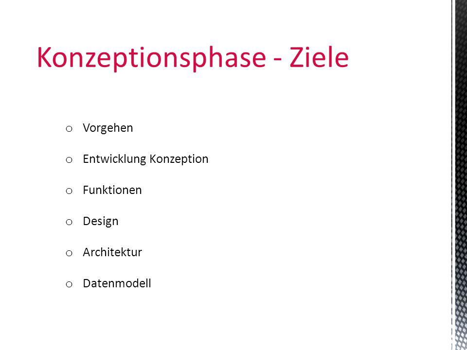 Konzeptionsphase - Ziele o Vorgehen o Entwicklung Konzeption o Funktionen o Design o Architektur o Datenmodell
