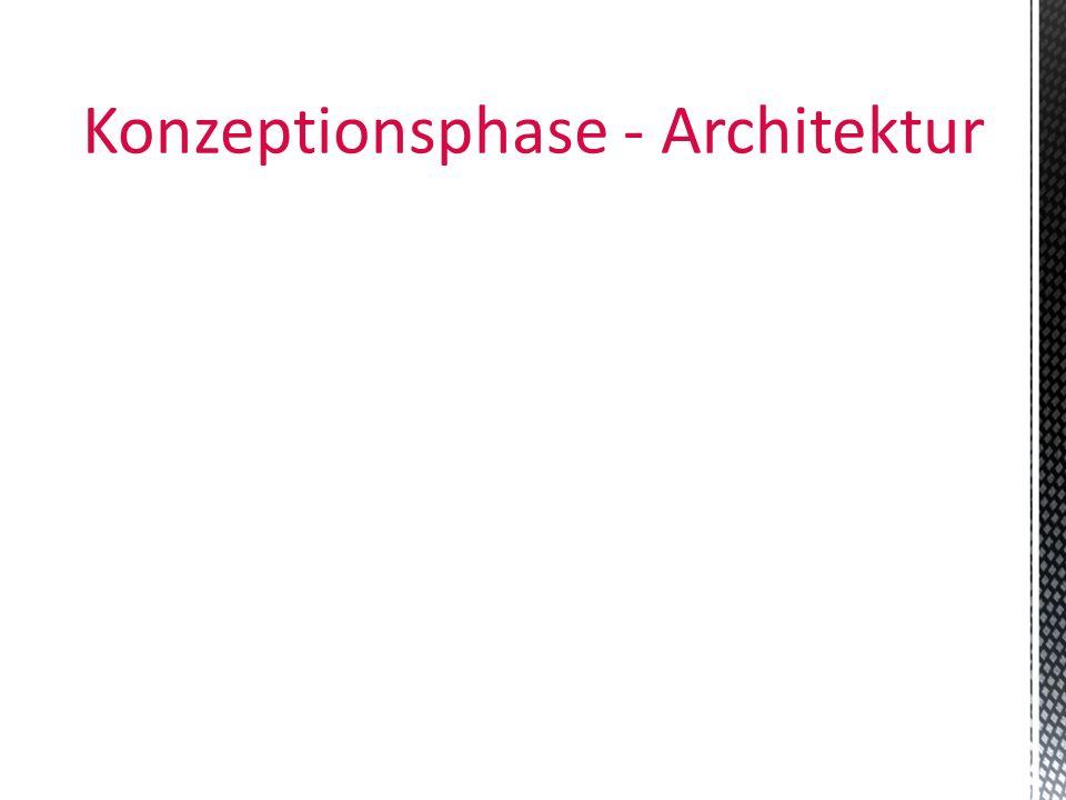 Konzeptionsphase - Architektur