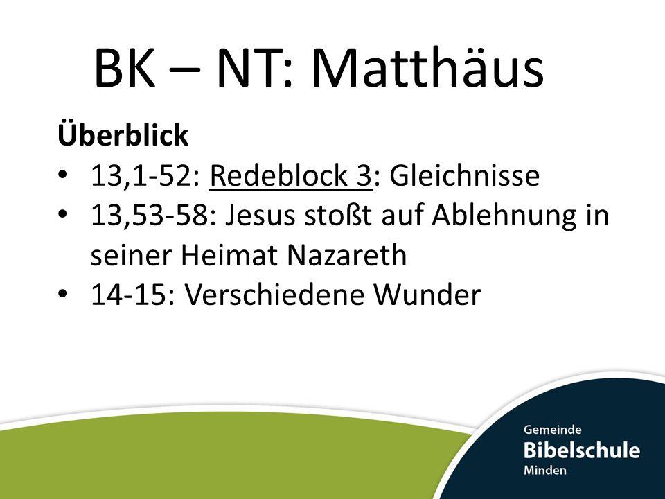 BK – NT: Matthäus Überblick 13,1-52: Redeblock 3: Gleichnisse 13,53-58: Jesus stoßt auf Ablehnung in seiner Heimat Nazareth 14-15: Verschiedene Wunder