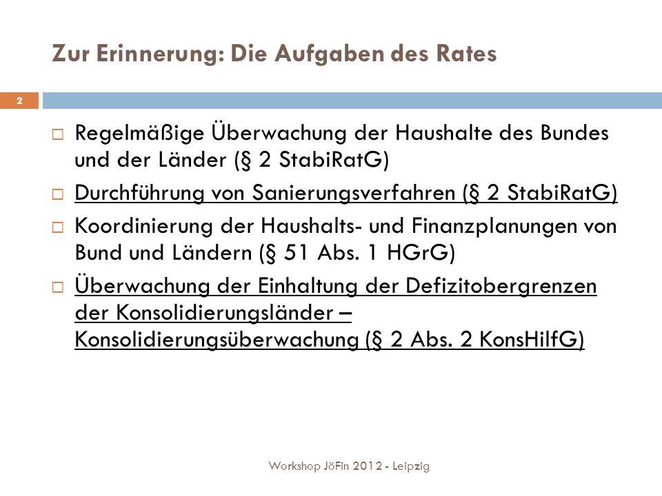 Zur Erinnerung: Die Aufgaben des Rates Regelmäßige Überwachung der Haushalte des Bundes und der Länder (§ 2 StabiRatG) Durchführung von Sanierungsverfahren (§ 2 StabiRatG) Koordinierung der Haushalts- und Finanzplanungen von Bund und Ländern (§ 51 Abs.