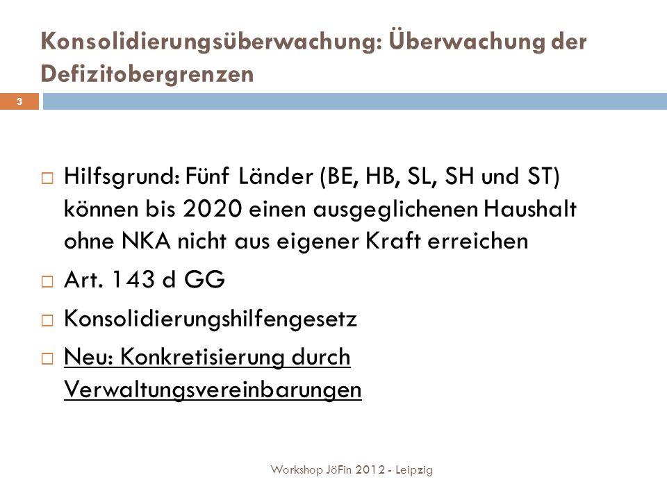Konsolidierungsüberwachung: Überwachung der Defizitobergrenzen Hilfsgrund: Fünf Länder (BE, HB, SL, SH und ST) können bis 2020 einen ausgeglichenen Haushalt ohne NKA nicht aus eigener Kraft erreichen Art.