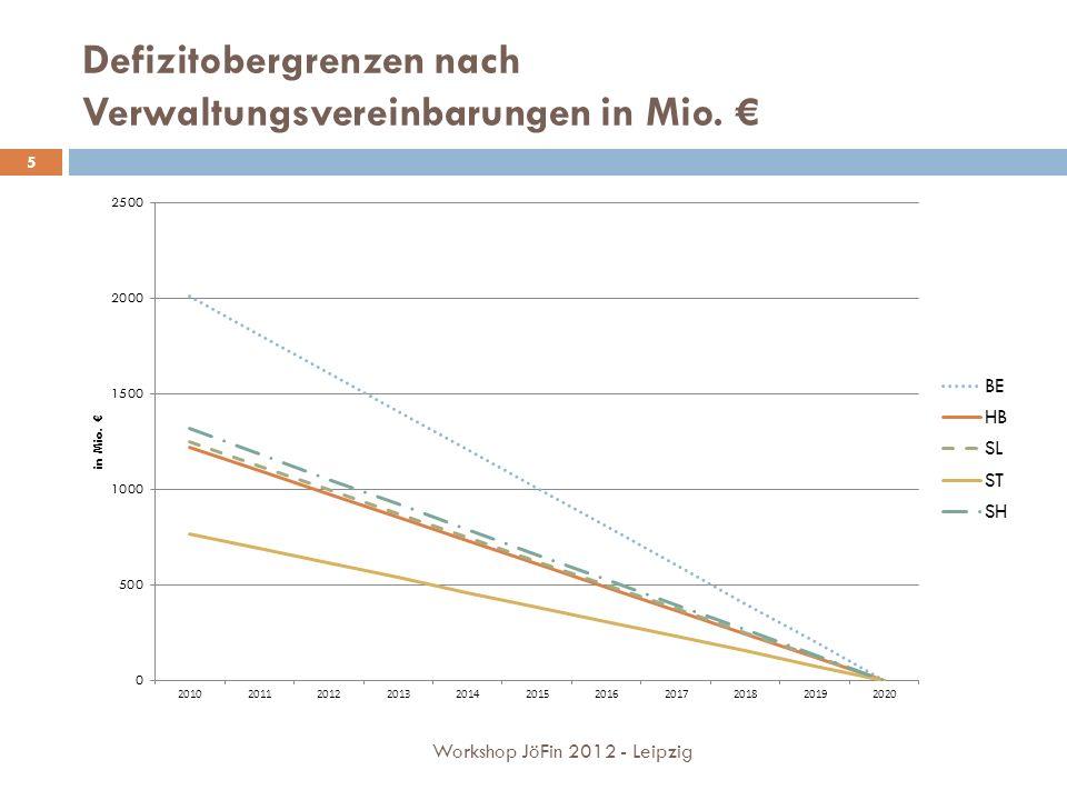 Defizitobergrenzen nach Verwaltungsvereinbarungen in Mio. Workshop JöFin 2012 - Leipzig 5