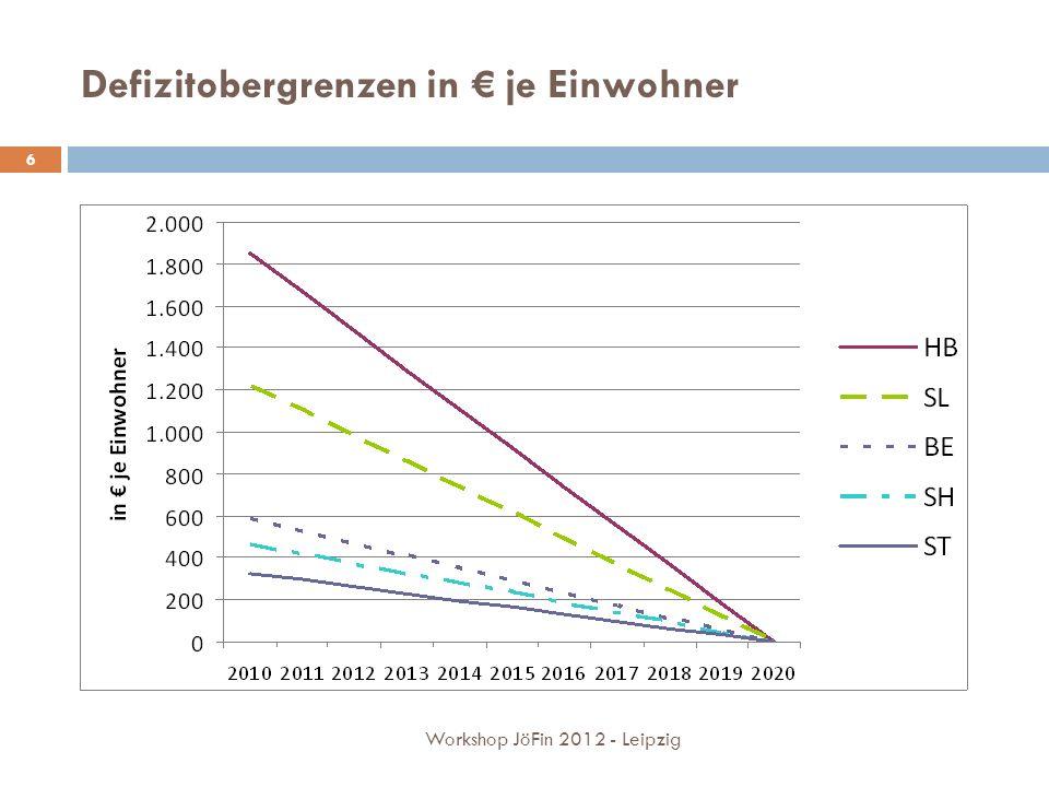 Defizitobergrenzen in je Einwohner Workshop JöFin 2012 - Leipzig 6