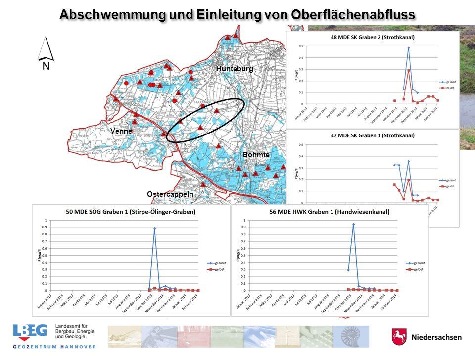 1616 4141 Hunteburg Bohmte Venne Bad Essen Ostercappeln Abschwemmung und Einleitung von Oberflächenabfluss