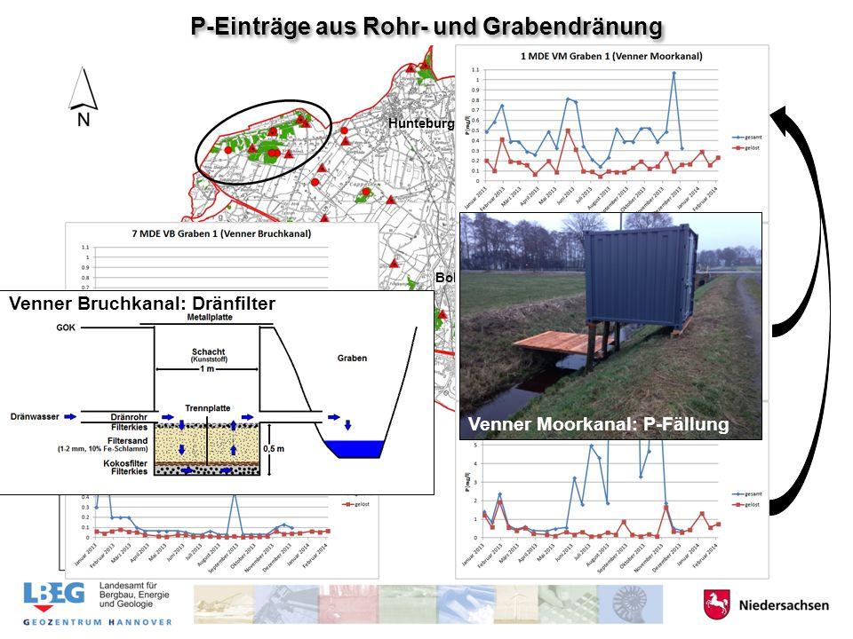 1616 4141 Hunteburg Bohmte Venne Bad Essen Ostercappeln Venner Moorkanal: P-Fällung Venner Bruchkanal: Dränfilter