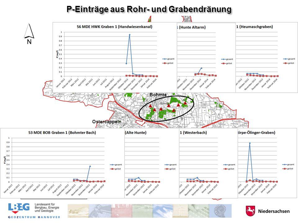 P-Einträge aus Rohr- und Grabendränung 1616 4141 Hunteburg Bohmte Venne Bad Essen Ostercappeln
