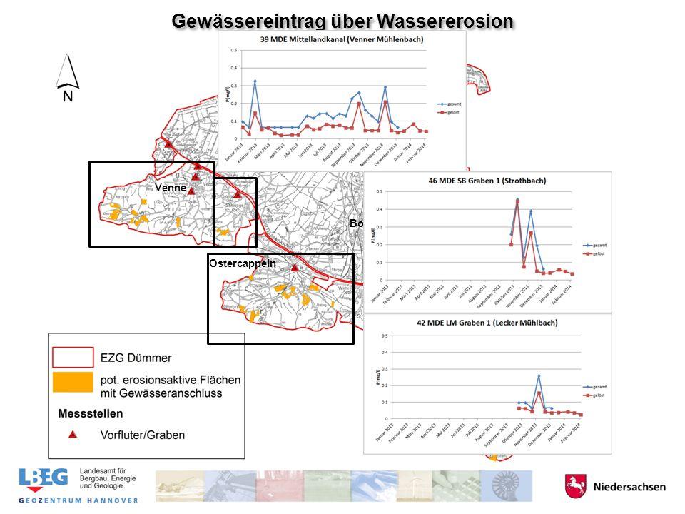 1616 4141 Hunteburg Bohmte Venne Bad Essen Ostercappeln