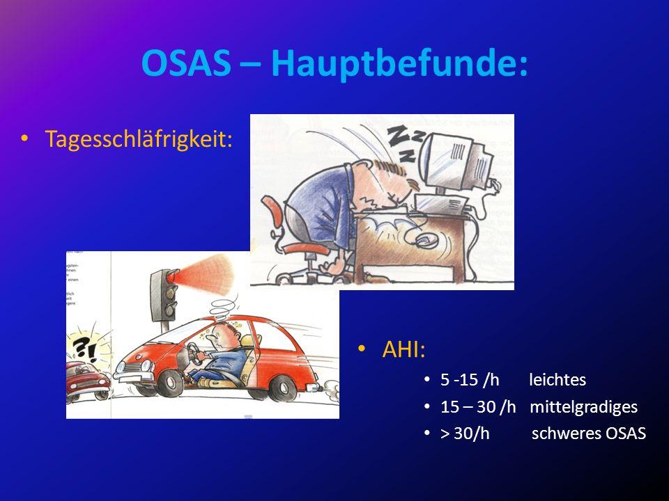OSAS – Hauptbefunde: Tagesschläfrigkeit: AHI: 5 -15 /h leichtes 15 – 30 /h mittelgradiges > 30/h schweres OSAS