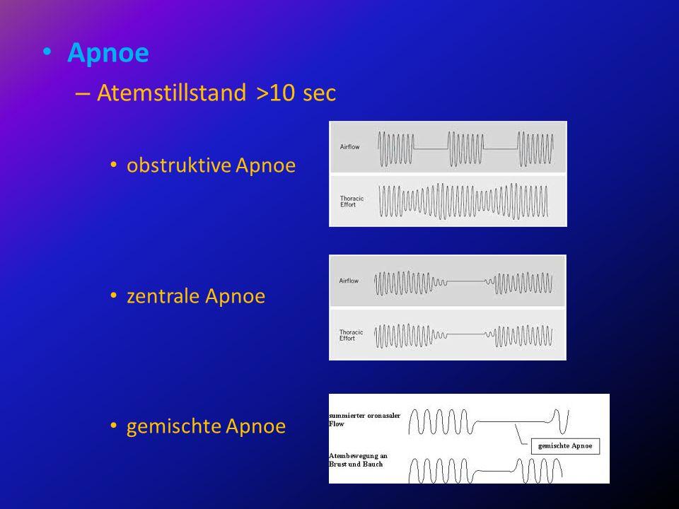 Apnoe – Atemstillstand >10 sec obstruktive Apnoe zentrale Apnoe gemischte Apnoe