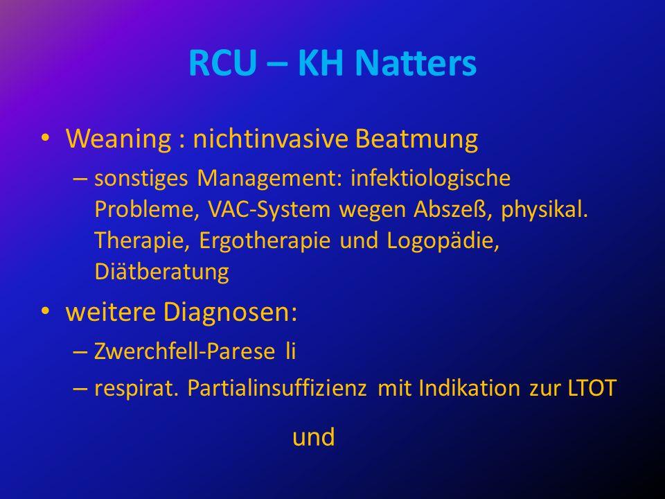 RCU – KH Natters Weaning : nichtinvasive Beatmung – sonstiges Management: infektiologische Probleme, VAC-System wegen Abszeß, physikal. Therapie, Ergo